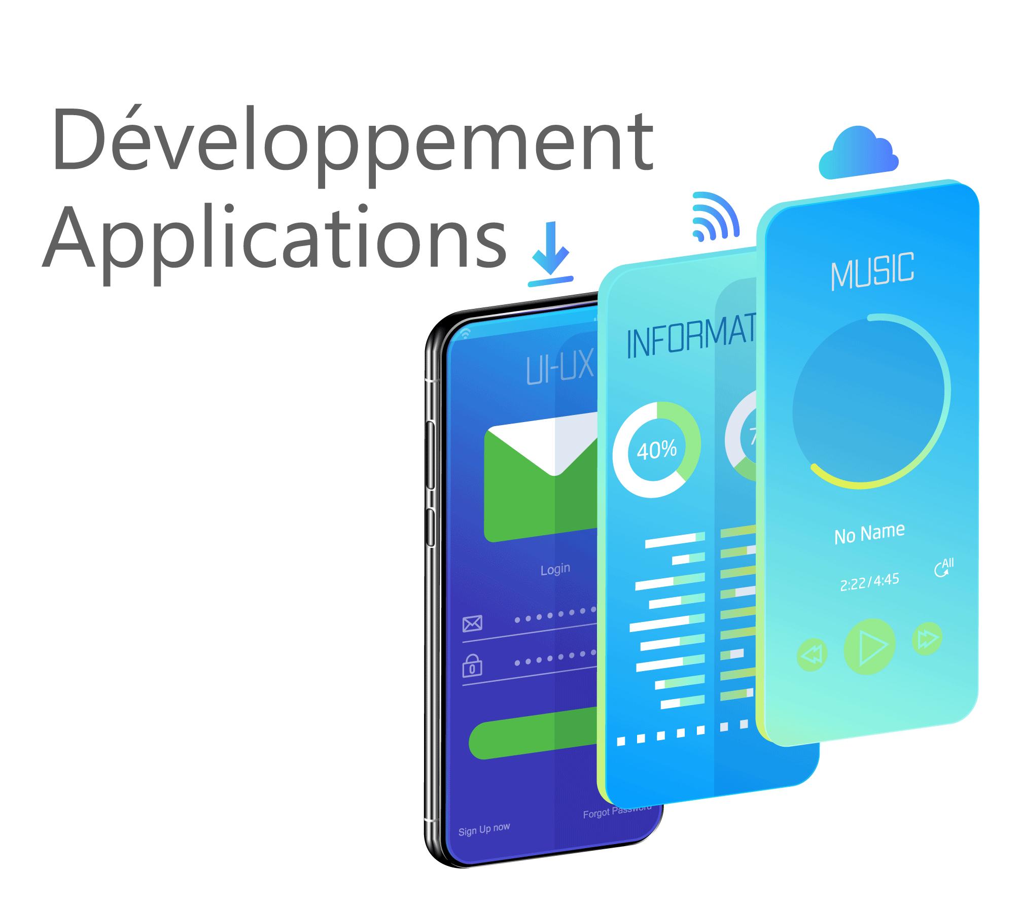 Développement Applications
