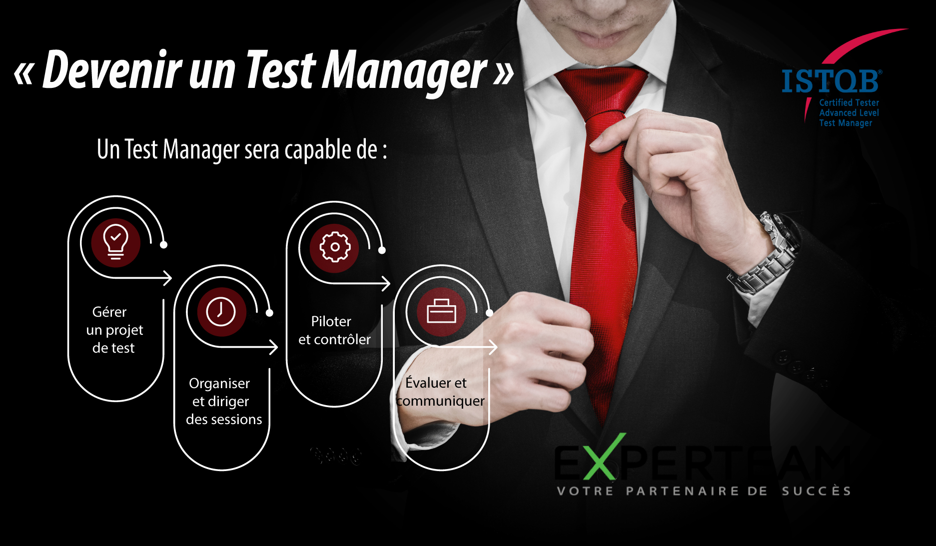 ISTQB Test Manager